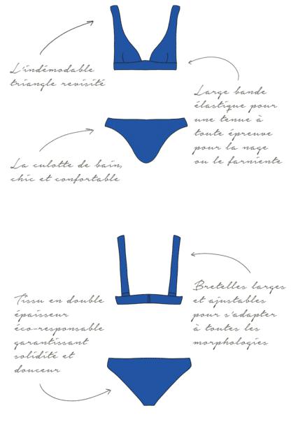 Bas Matilde Bleu Azur | Joaquine | Mode Maillots de bain Éco-responsables